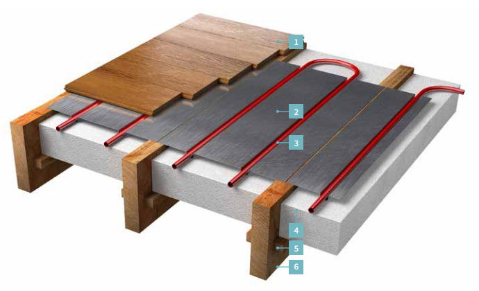 Warmup Hydronic Underfloor Heating Systems
